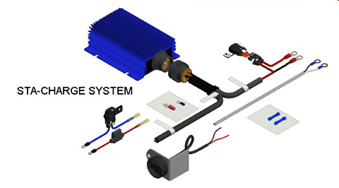 STA-Charge System